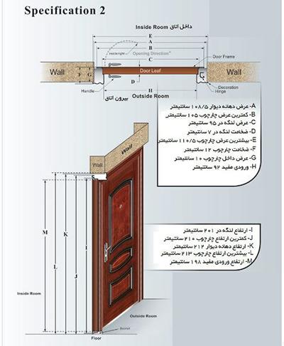 طریقه نصب درب ضد سرقت